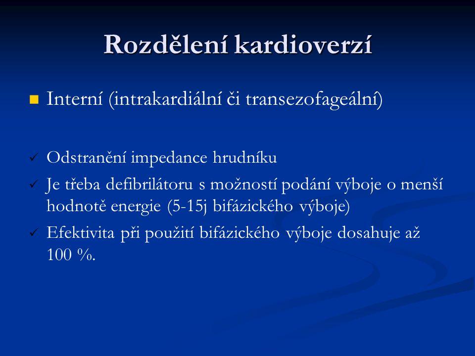 Komplikace 1.Postkardioverzní 1.
