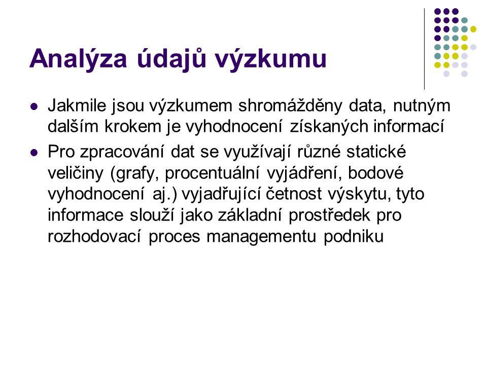 Analýza údajů výzkumu Jakmile jsou výzkumem shromážděny data, nutným dalším krokem je vyhodnocení získaných informací Pro zpracování dat se využívají různé statické veličiny (grafy, procentuální vyjádření, bodové vyhodnocení aj.) vyjadřující četnost výskytu, tyto informace slouží jako základní prostředek pro rozhodovací proces managementu podniku