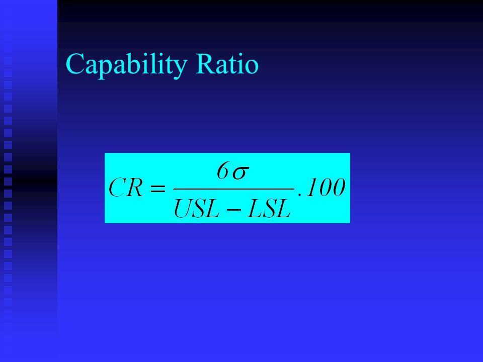 Capability Ratio