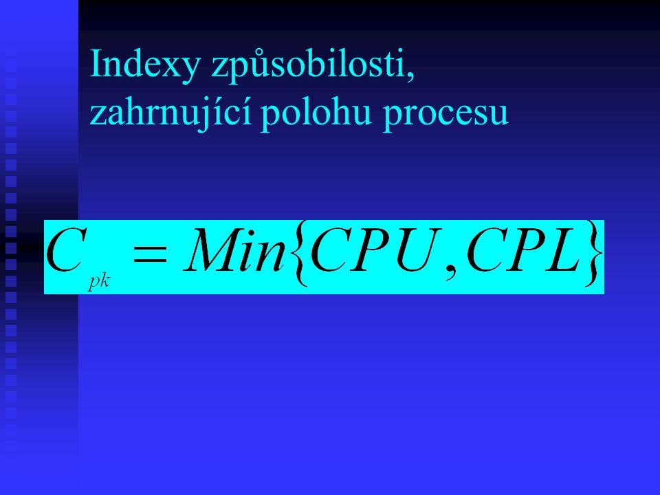 Indexy způsobilosti, zahrnující polohu procesu