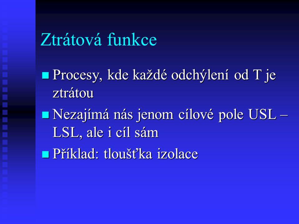 Ztrátová funkce Procesy, kde každé odchýlení od T je ztrátou Procesy, kde každé odchýlení od T je ztrátou Nezajímá nás jenom cílové pole USL – LSL, ale i cíl sám Nezajímá nás jenom cílové pole USL – LSL, ale i cíl sám Příklad: tloušťka izolace Příklad: tloušťka izolace