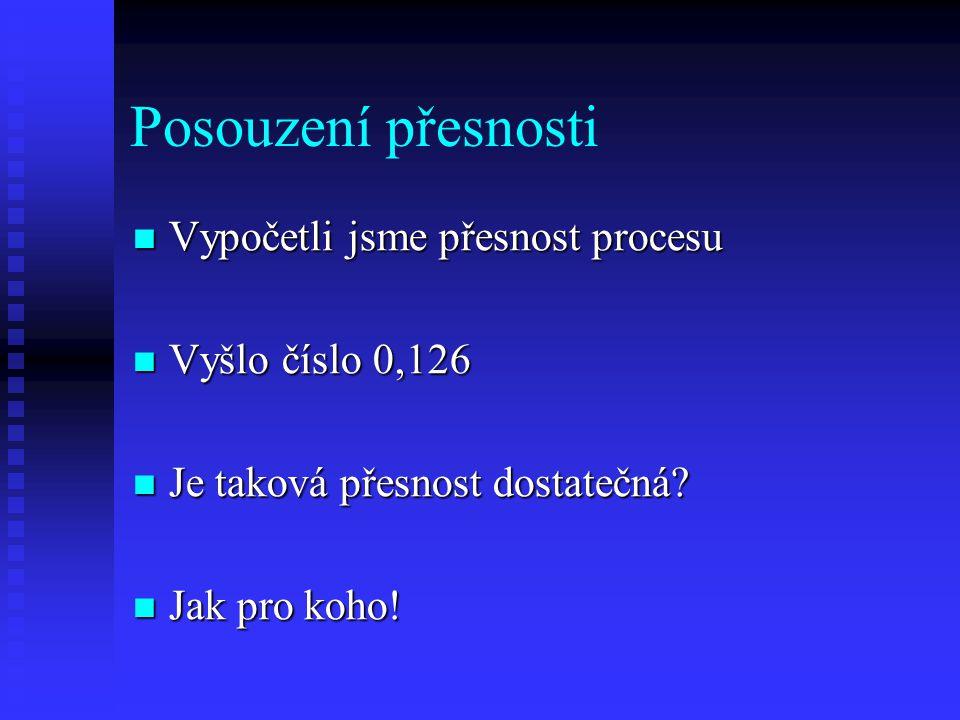 Posouzení přesnosti Vypočetli jsme přesnost procesu Vypočetli jsme přesnost procesu Vyšlo číslo 0,126 Vyšlo číslo 0,126 Je taková přesnost dostatečná.