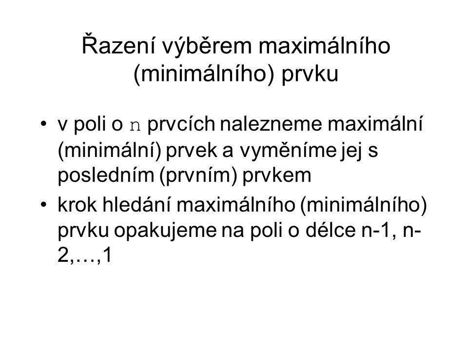 Řazení výběrem maximálního (minimálního) prvku v poli o n prvcích nalezneme maximální (minimální) prvek a vyměníme jej s posledním (prvním) prvkem krok hledání maximálního (minimálního) prvku opakujeme na poli o délce n-1, n- 2,…,1