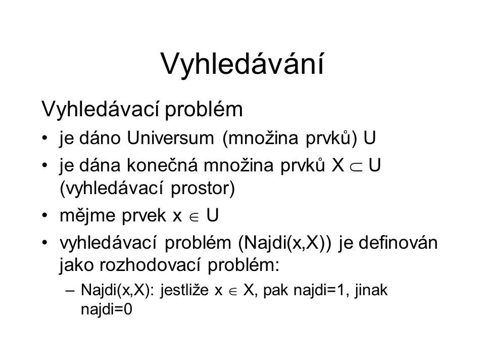 Vyhledávání Vyhledávací problém je dáno Universum (množina prvků) U je dána konečná množina prvků X  U (vyhledávací prostor) mějme prvek x  U vyhledávací problém (Najdi(x,X)) je definován jako rozhodovací problém: –Najdi(x,X): jestliže x  X, pak najdi=1, jinak najdi=0
