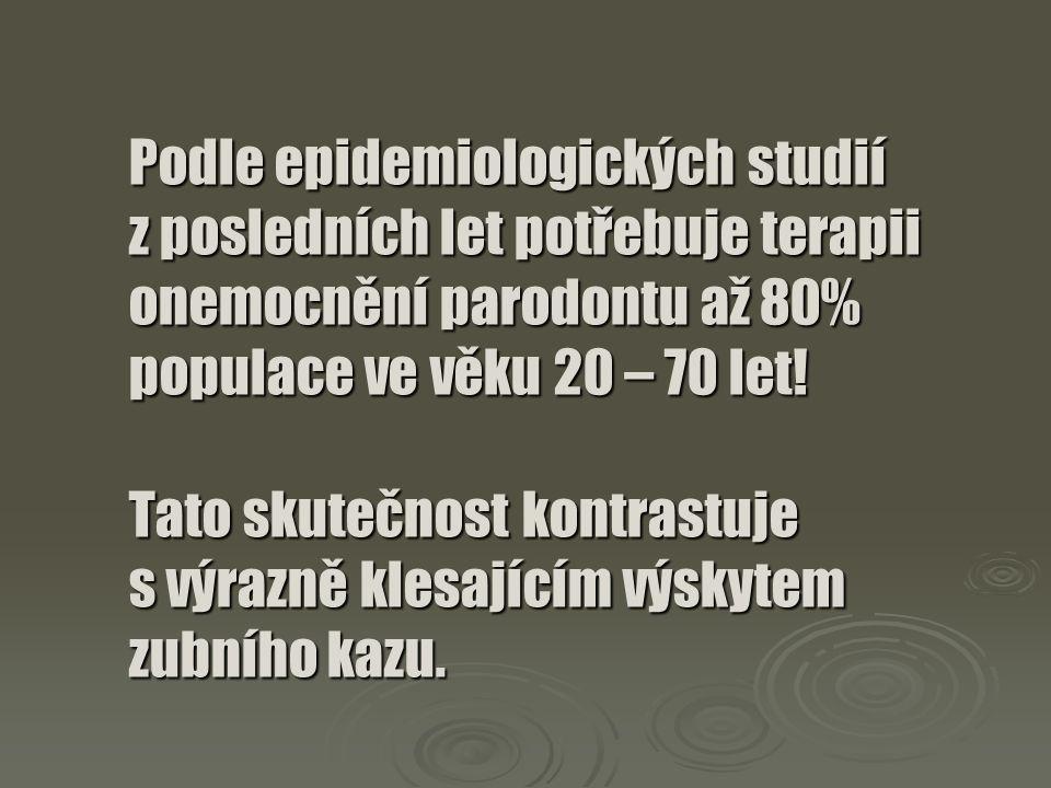 Použitá literatura: Antonella Tani Botticelli – Dentální hygiena, Quintessenz 2002 E.M.