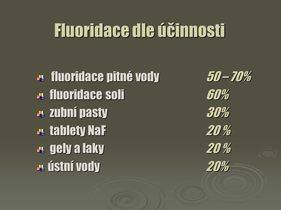 Fluoridace dle účinnosti fluoridace pitné vody 50 – 70% fluoridace pitné vody 50 – 70% fluoridace soli 60% fluoridace soli 60% zubní pasty 30% zubní p