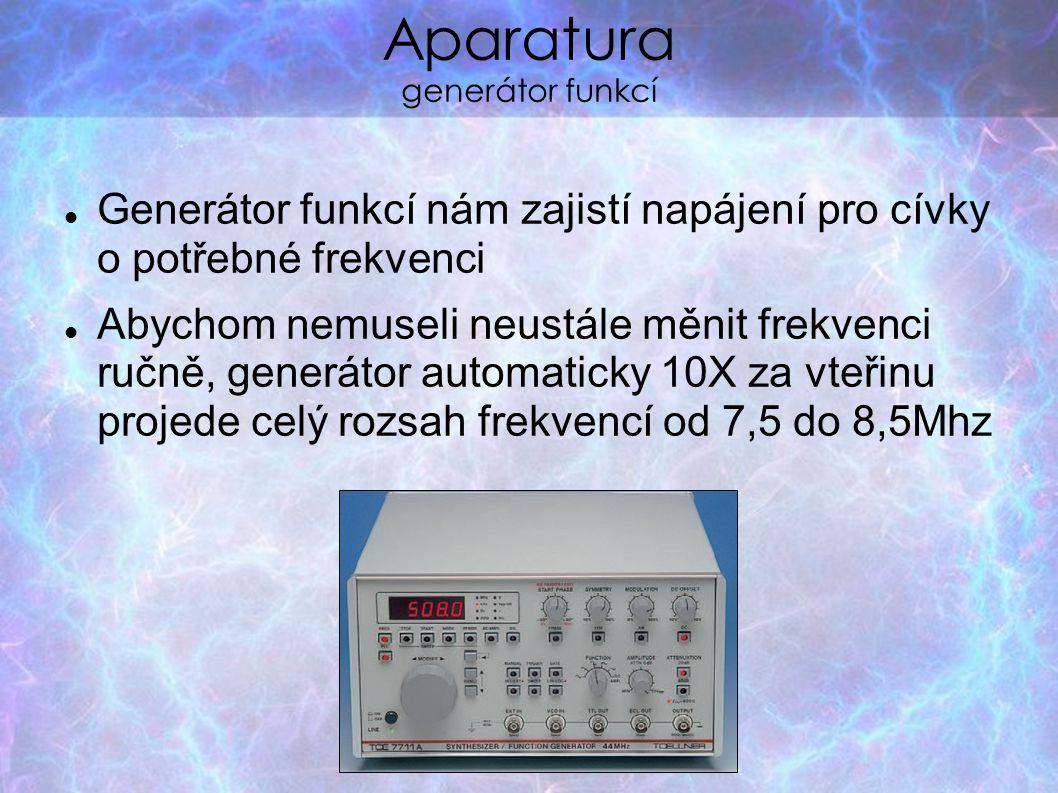 Aparatura generátor funkcí Generátor funkcí nám zajistí napájení pro cívky o potřebné frekvenci Abychom nemuseli neustále měnit frekvenci ručně, gener