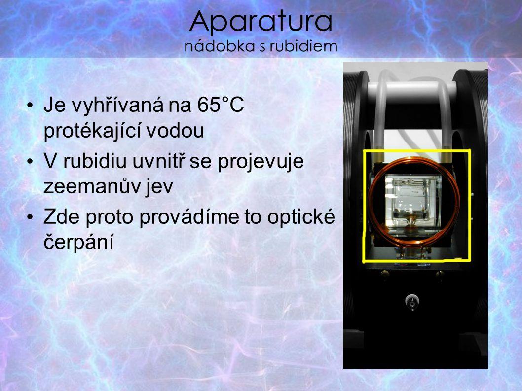 Aparatura nádobka s rubidiem Je vyhřívaná na 65°C protékající vodou V rubidiu uvnitř se projevuje zeemanův jev Zde proto provádíme to optické čerpání