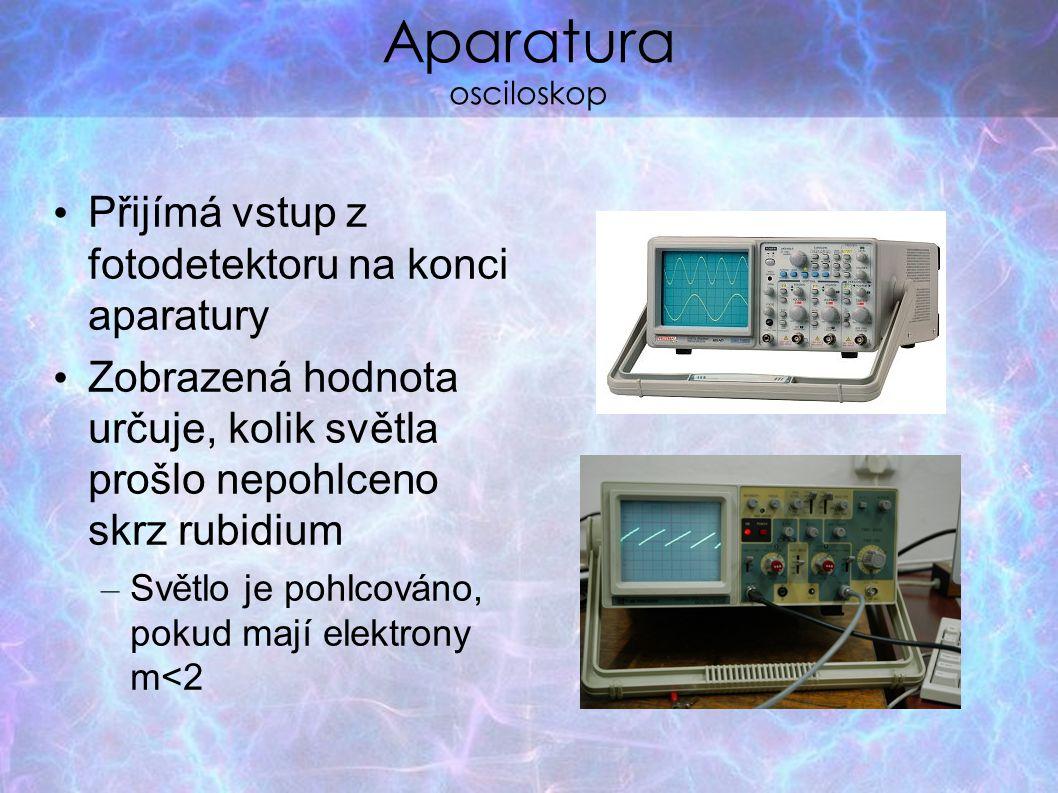 Aparatura osciloskop Přijímá vstup z fotodetektoru na konci aparatury Zobrazená hodnota určuje, kolik světla prošlo nepohlceno skrz rubidium – Světlo