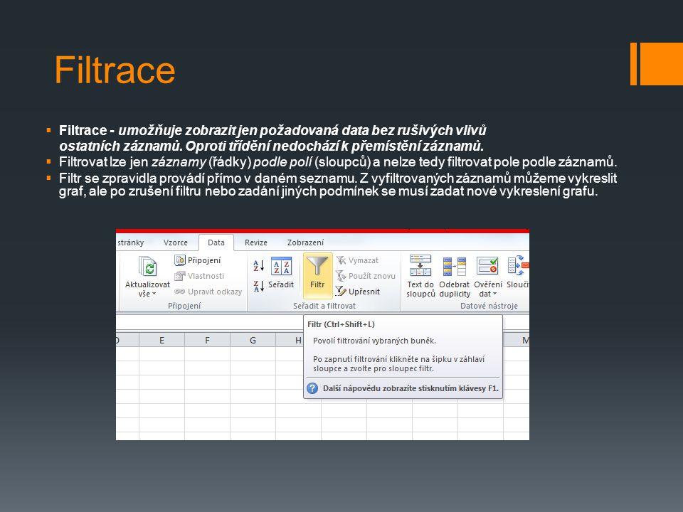 Filtrace  Filtrace - umožňuje zobrazit jen požadovaná data bez rušivých vlivů ostatních záznamů. Oproti třídění nedochází k přemístění záznamů.  Fil