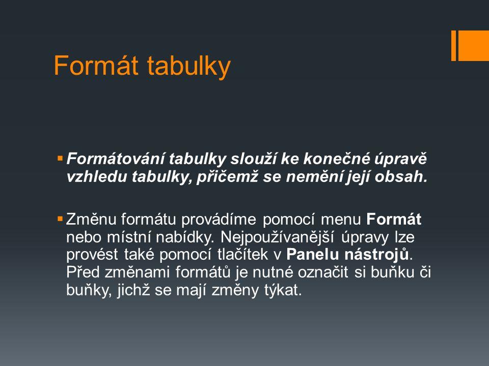 Formát tabulky  Formátování tabulky slouží ke konečné úpravě vzhledu tabulky, přičemž se nemění její obsah.  Změnu formátu provádíme pomocí menu For