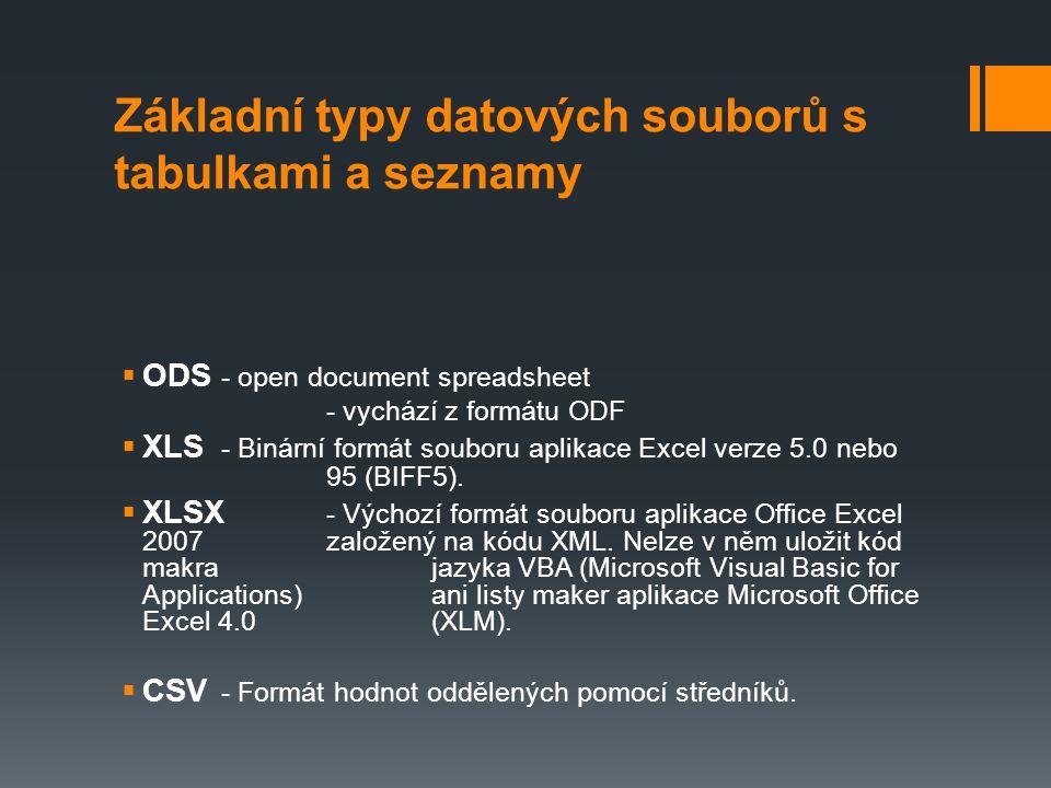 Základní typy datových souborů s tabulkami a seznamy  ODS - open document spreadsheet - vychází z formátu ODF  XLS - Binární formát souboru aplikace Excel verze 5.0 nebo 95 (BIFF5).