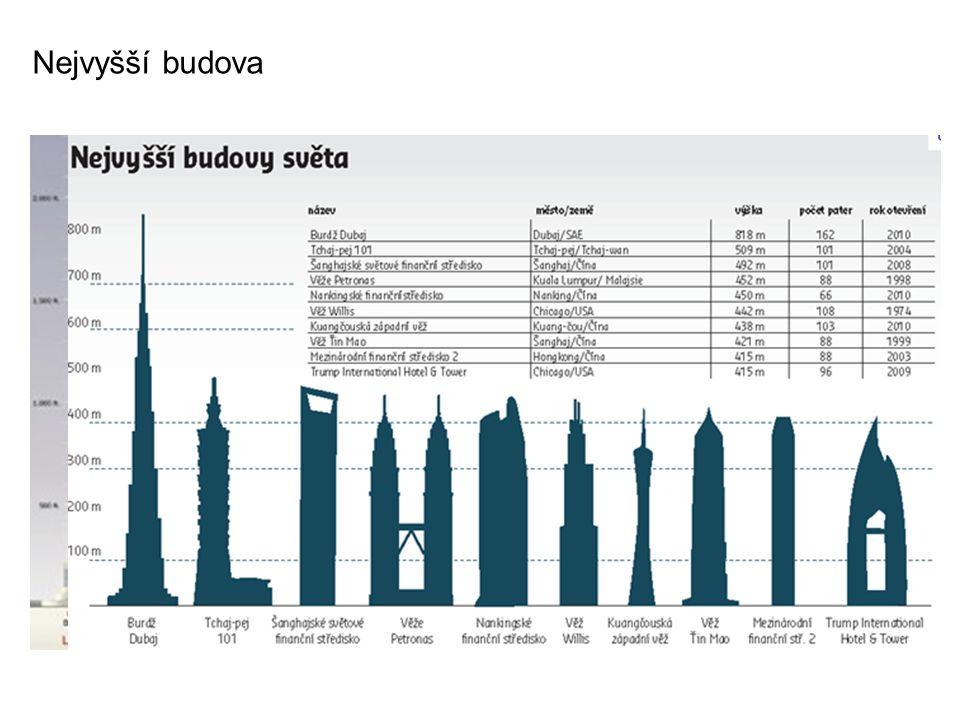 Nejvyšší budova