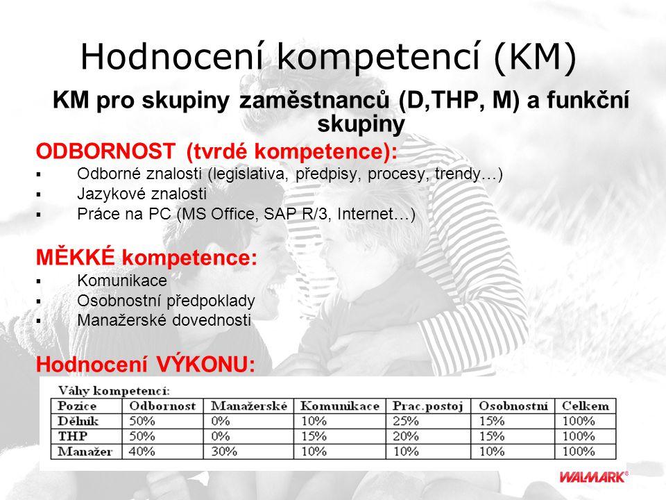 Hodnocení kompetencí (KM) KM pro skupiny zaměstnanců (D,THP, M) a funkční skupiny ODBORNOST (tvrdé kompetence):  Odborné znalosti (legislativa, předp