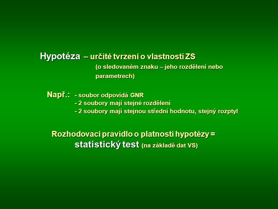 Hypotéza – určité tvrzení o vlastnosti ZS (o sledovaném znaku – jeho rozdělení nebo parametrech) Např.: - soubor odpovídá GNR - 2 soubory mají stejné rozdělení - 2 soubory mají stejnou střední hodnotu, stejný rozptyl Rozhodovací pravidlo o platnosti hypotézy = statistický test (na základě dat VS)