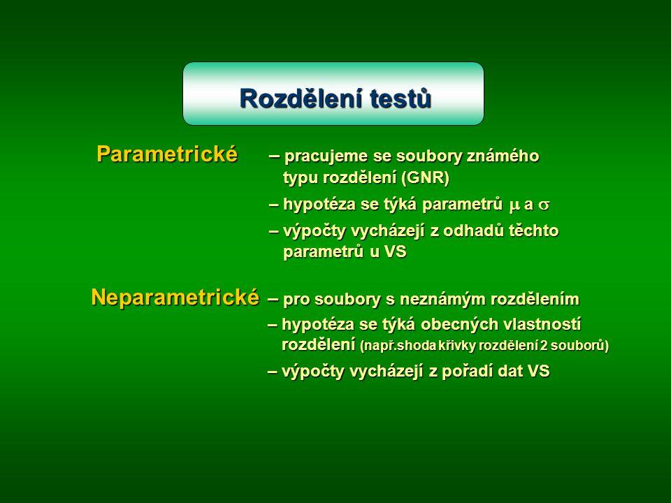 Rozdělení testů Parametrické – pracujeme se soubory známého typu rozdělení (GNR) – hypotéza se týká parametrů  a  – výpočty vycházejí z odhadů těchto parametrů u VS Neparametrické – pro soubory s neznámým rozdělením – hypotéza se týká obecných vlastností rozdělení (např.shoda křivky rozdělení 2 souborů) – výpočty vycházejí z pořadí dat VS