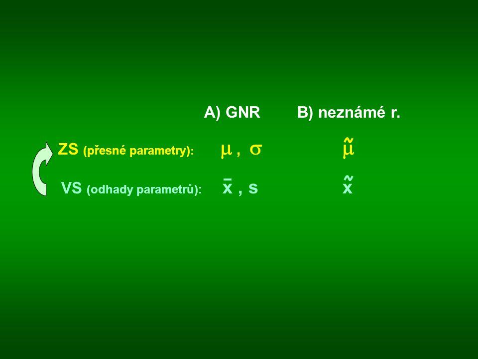 A) GNR B) neznámé r. ZS (přesné parametry) : ,   VS (odhady parametrů): x, s x