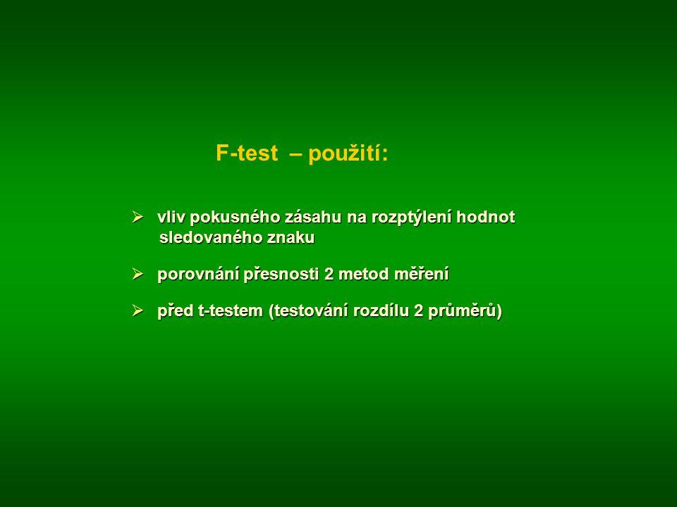 F-test – použití:  vliv pokusného zásahu na rozptýlení hodnot sledovaného znaku  porovnání přesnosti 2 metod měření  před t-testem (testování rozdílu 2 průměrů)