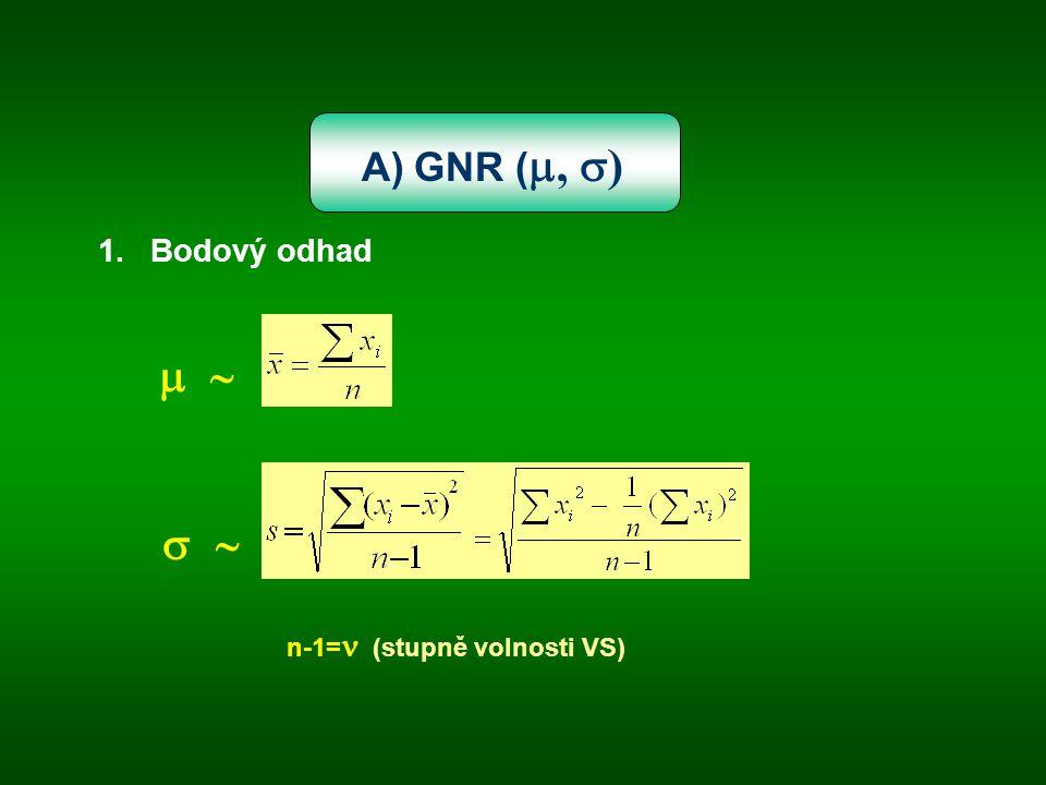 A)GNR ( ,  ) 1.Bodový odhad     n-1= (stupně volnosti VS)