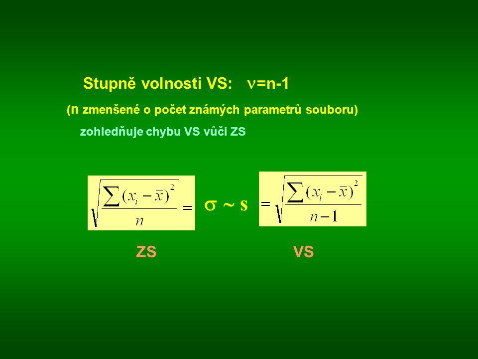   s Stupně volnosti VS: =n-1 ( n zmenšené o počet známých parametrů souboru) zohledňuje chybu VS vůči ZS ZS VS
