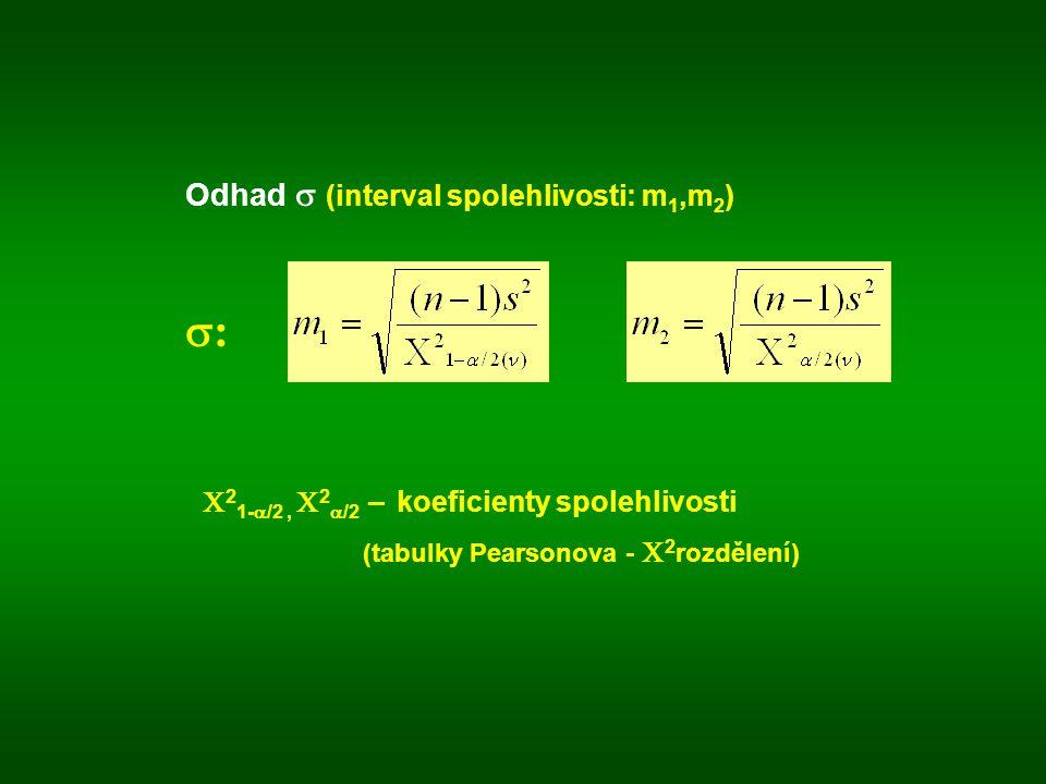 ::  2 1-  /2,  2  /2 – koeficienty spolehlivosti (tabulky Pearsonova -  2 rozdělení) Odhad  (interval spolehlivosti: m 1,m 2 )