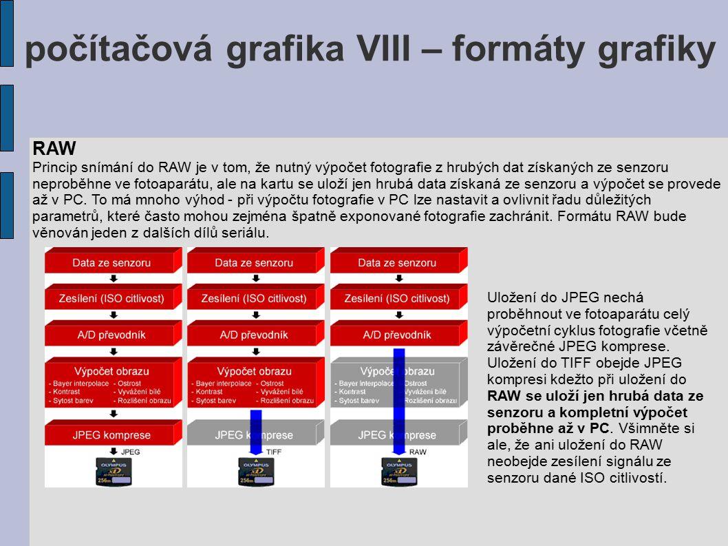 počítačová grafika VIII – formáty grafiky RAW Princip snímání do RAW je v tom, že nutný výpočet fotografie z hrubých dat získaných ze senzoru neproběh