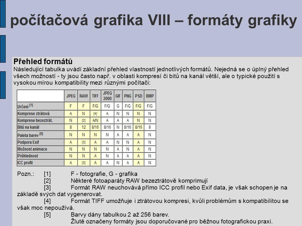 počítačová grafika VIII – formáty grafiky Přehled formátů Následující tabulka uvádí základní přehled vlastností jednotlivých formátů. Nejedná se o úpl