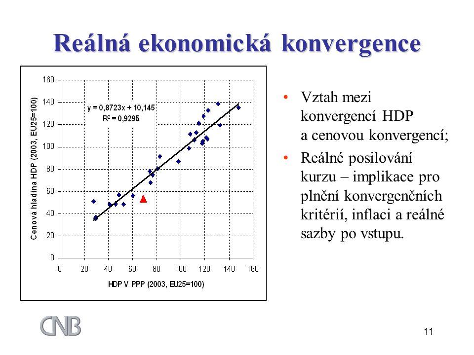 11 Reálná ekonomická konvergence Vztah mezi konvergencí HDP a cenovou konvergencí; Reálné posilování kurzu – implikace pro plnění konvergenčních kritérií, inflaci a reálné sazby po vstupu.