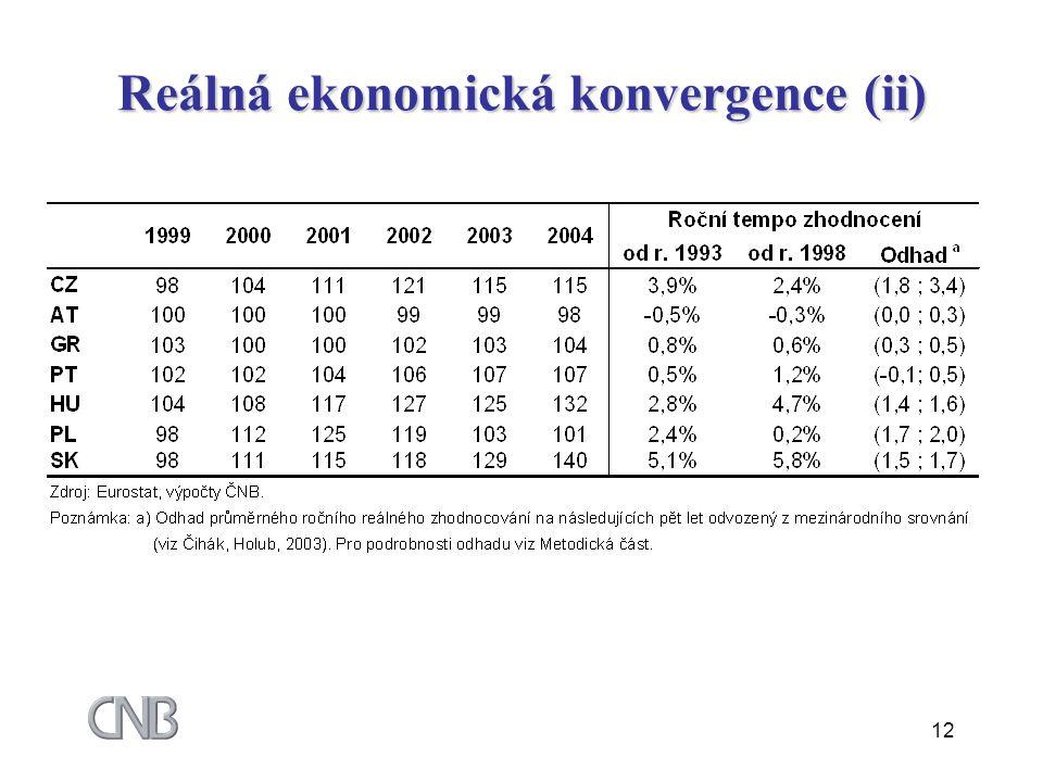 12 Reálná ekonomická konvergence (ii)