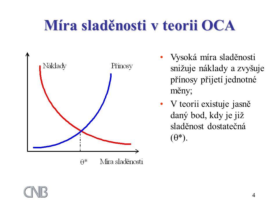 4 Míra sladěnosti v teorii OCA Vysoká míra sladěnosti snižuje náklady a zvyšuje přínosy přijetí jednotné měny; V teorii existuje jasně daný bod, kdy je již sladěnost dostatečná (  *).