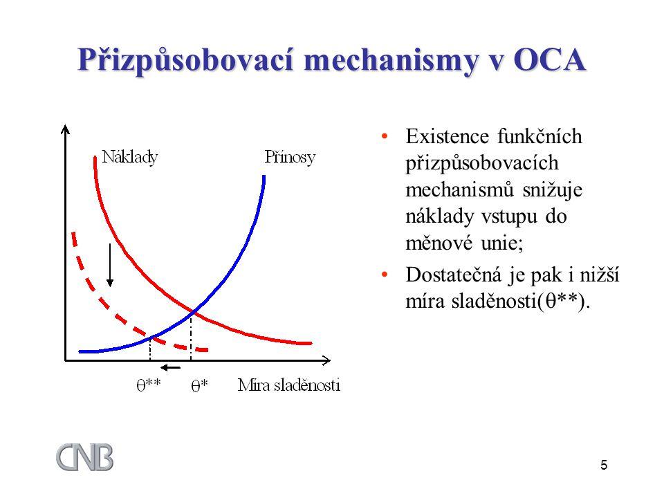 5 Přizpůsobovací mechanismy v OCA Existence funkčních přizpůsobovacích mechanismů snižuje náklady vstupu do měnové unie; Dostatečná je pak i nižší míra sladěnosti(  **).