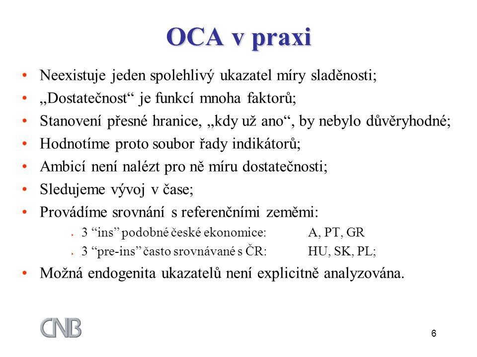 """6 OCA v praxi Neexistuje jeden spolehlivý ukazatel míry sladěnosti; """"Dostatečnost je funkcí mnoha faktorů; Stanovení přesné hranice, """"kdy už ano , by nebylo důvěryhodné; Hodnotíme proto soubor řady indikátorů; Ambicí není nalézt pro ně míru dostatečnosti; Sledujeme vývoj v čase; Provádíme srovnání s referenčními zeměmi:  3 ins podobné české ekonomice:A, PT, GR  3 pre-ins často srovnávané s ČR:HU, SK, PL; Možná endogenita ukazatelů není explicitně analyzována."""