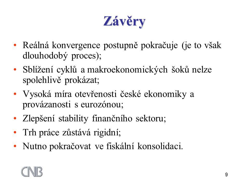 9 Reálná konvergence postupně pokračuje (je to však dlouhodobý proces); Sblížení cyklů a makroekonomických šoků nelze spolehlivě prokázat; Vysoká míra otevřenosti české ekonomiky a provázanosti s eurozónou; Zlepšení stability finančního sektoru; Trh práce zůstává rigidní; Nutno pokračovat ve fiskální konsolidaci.