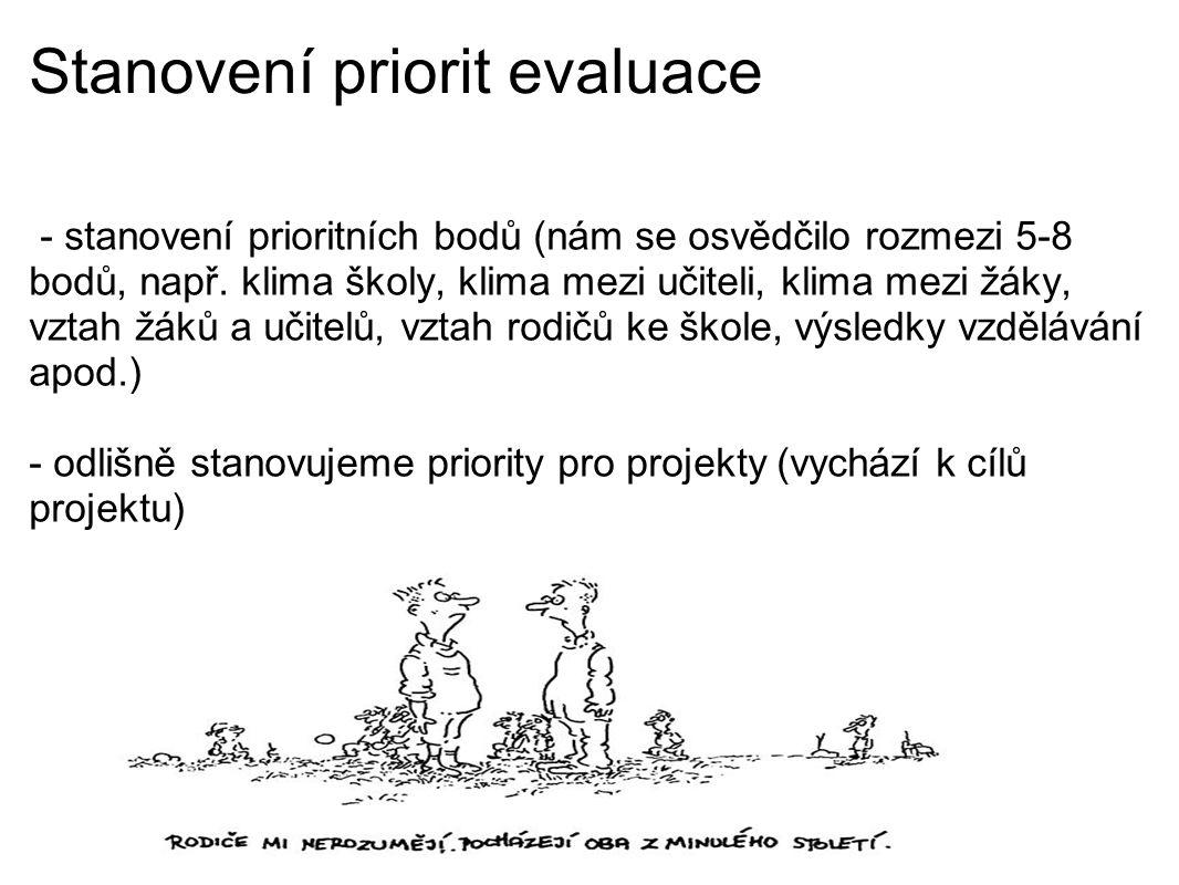Stanovení priorit evaluace - stanovení prioritních bodů (nám se osvědčilo rozmezi 5-8 bodů, např.