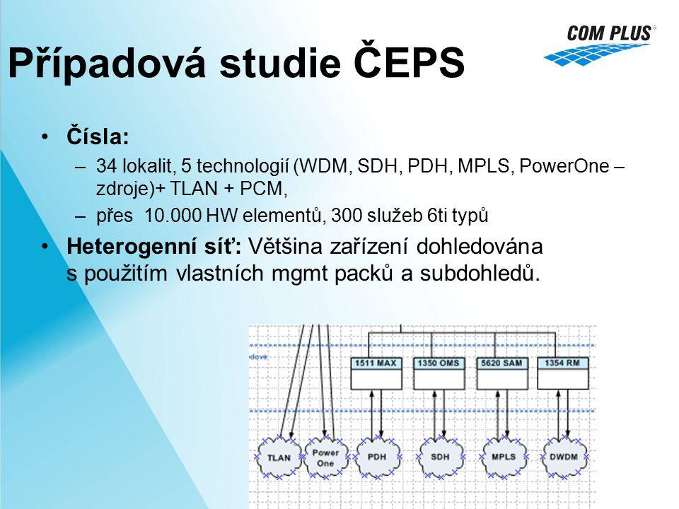 Případová studie ČEPS Čísla: –34 lokalit, 5 technologií (WDM, SDH, PDH, MPLS, PowerOne – zdroje)+ TLAN + PCM, –přes 10.000 HW elementů, 300 služeb 6ti