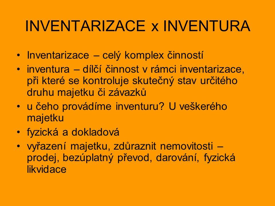 INVENTARIZACE x INVENTURA Inventarizace – celý komplex činností inventura – dílčí činnost v rámci inventarizace, při které se kontroluje skutečný stav určitého druhu majetku či závazků u čeho provádíme inventuru.