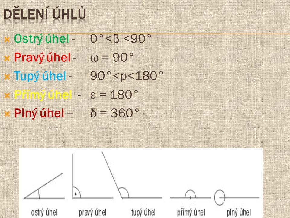  Je menší než pravý úhel, takže větší než 0° a menší než 90° M β E FG