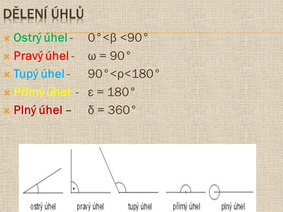  Ostrý úhel - 0°<β <90°  Pravý úhel - ω = 90°  Tupý úhel - 90°<ρ<180°  Přímý úhel - ε = 180°  Plný úhel – δ = 360°