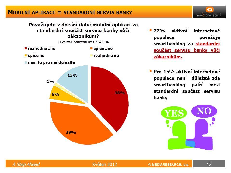 © MEDIARESEARCH, a.s. M OBILNÍ APLIKACE = STANDARDNÍ SERVIS BANKY Květen 2012A Step Ahead12  77% aktivní internetové populace považuje smartbanking z