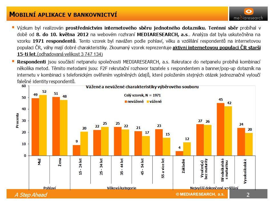 © MEDIARESEARCH, a.s. M OBILNÍ APLIKACE V BANKOVNICTVÍ A Step Ahead2  Výzkum byl realizován prostřednictvím internetového sběru jednotného dotazníku.