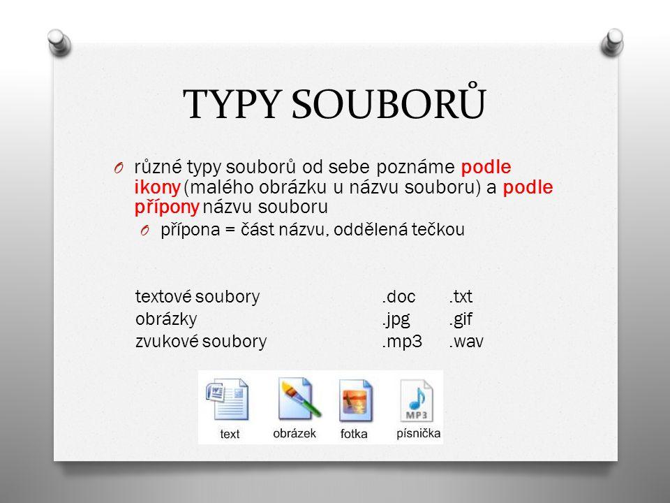 TYPY SOUBORŮ O různé typy souborů od sebe poznáme podle ikony (malého obrázku u názvu souboru) a podle přípony názvu souboru O přípona = část názvu, oddělená tečkou textové soubory.doc.txt obrázky.jpg.gif zvukové soubory.mp3.wav