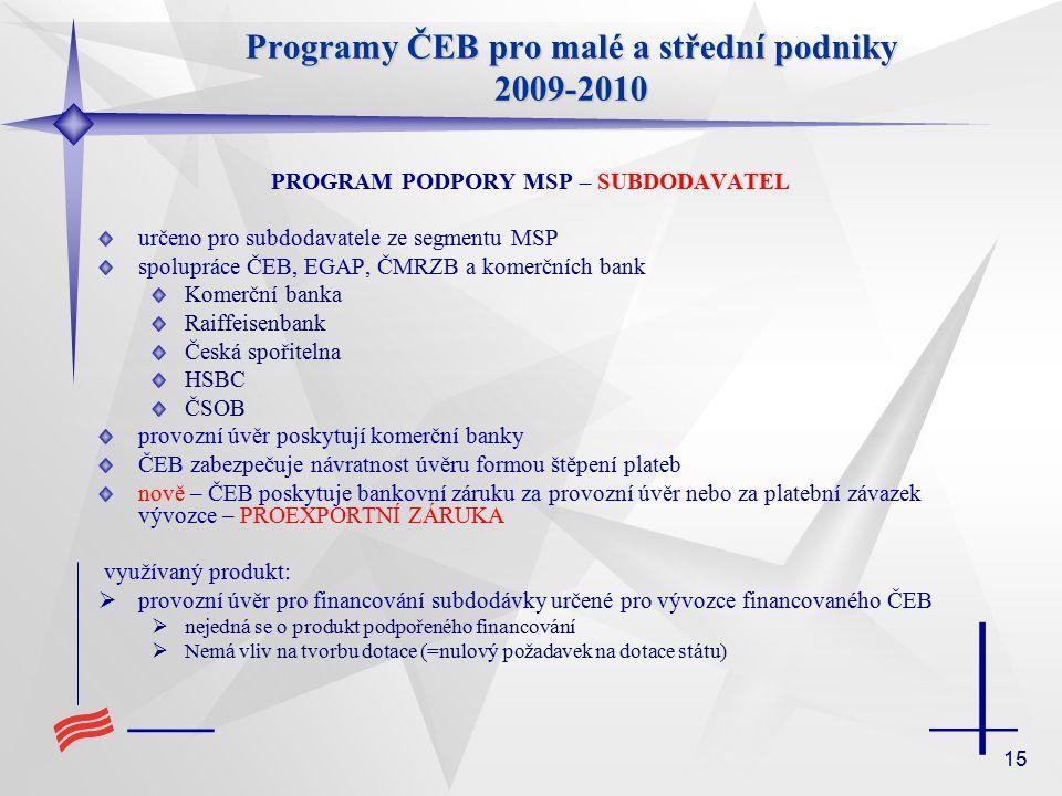 15 Programy ČEB pro malé a střední podniky 2009-2010 PROGRAM PODPORY MSP – SUBDODAVATEL určeno pro subdodavatele ze segmentu MSP spolupráce ČEB, EGAP, ČMRZB a komerčních bank Komerční banka Raiffeisenbank Česká spořitelna HSBC ČSOB provozní úvěr poskytují komerční banky ČEB zabezpečuje návratnost úvěru formou štěpení plateb nově – ČEB poskytuje bankovní záruku za provozní úvěr nebo za platební závazek vývozce – PROEXPORTNÍ ZÁRUKA využívaný produkt:  provozní úvěr pro financování subdodávky určené pro vývozce financovaného ČEB  nejedná se o produkt podpořeného financování  Nemá vliv na tvorbu dotace (=nulový požadavek na dotace státu)