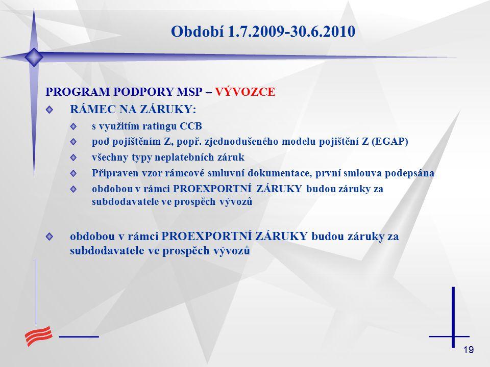 19 Období 1.7.2009-30.6.2010 PROGRAM PODPORY MSP – VÝVOZCE RÁMEC NA ZÁRUKY: s využitím ratingu CCB pod pojištěním Z, popř.