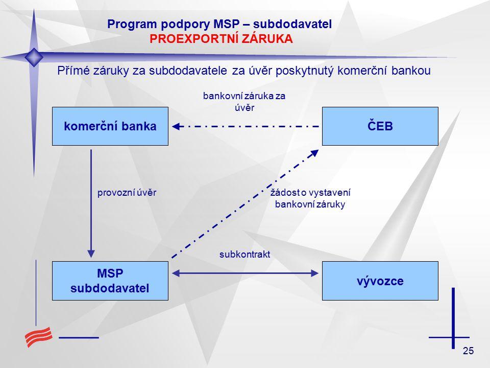 25 komerční banka MSP subdodavatel vývozce ČEB provozní úvěr subkontrakt Přímé záruky za subdodavatele za úvěr poskytnutý komerční bankou žádost o vystavení bankovní záruky bankovní záruka za úvěr Program podpory MSP – subdodavatel PROEXPORTNÍ ZÁRUKA