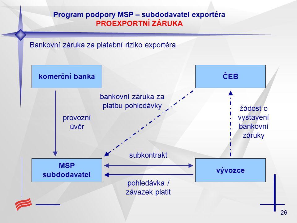 26 komerční banka MSP subdodavatel vývozce ČEB provozní úvěr subkontrakt pohledávka / závazek platit žádost o vystavení bankovní záruky bankovní záruka za platbu pohledávky Bankovní záruka za platební riziko exportéra Program podpory MSP – subdodavatel exportéra PROEXPORTNÍ ZÁRUKA