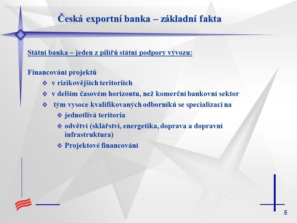 5 Státní banka – jeden z pilířů státní podpory vývozu: Financování projektů v rizikovějších teritoriích v delším časovém horizontu, než komerční bankovní sektor tým vysoce kvalifikovaných odborníků se specializací na jednotlivá teritoria odvětví (sklářství, energetika, doprava a dopravní infrastruktura) Projektové financování Česká exportní banka – základní fakta