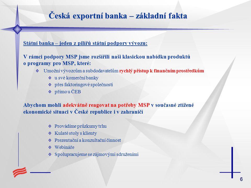 6 Státní banka – jeden z pilířů státní podpory vývozu: V rámci podpory MSP jsme rozšířili naši klasickou nabídku produktů o programy pro MSP, které: Umožní vývozcům a subdodavatelům rychlý přístup k finančním prostředkům u své komerční banky přes faktoringové společnosti přímo u ČEB Abychom mohli adekvátně reagovat na potřeby MSP v současné ztížené ekonomické situaci v České republice i v zahraničí Provádíme průzkumy trhu Kulaté stoly s klienty Prezentační a konzultační činnost Webináře Spolupracujeme se zájmovými sdruženími Česká exportní banka – základní fakta