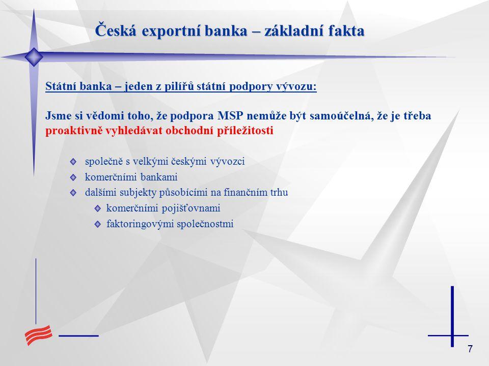 7 Státní banka – jeden z pilířů státní podpory vývozu: Jsme si vědomi toho, že podpora MSP nemůže být samoúčelná, že je třeba proaktivně vyhledávat obchodní příležitosti společně s velkými českými vývozci komerčními bankami dalšími subjekty působícími na finančním trhu komerčními pojišťovnami faktoringovými společnostmi Česká exportní banka – základní fakta
