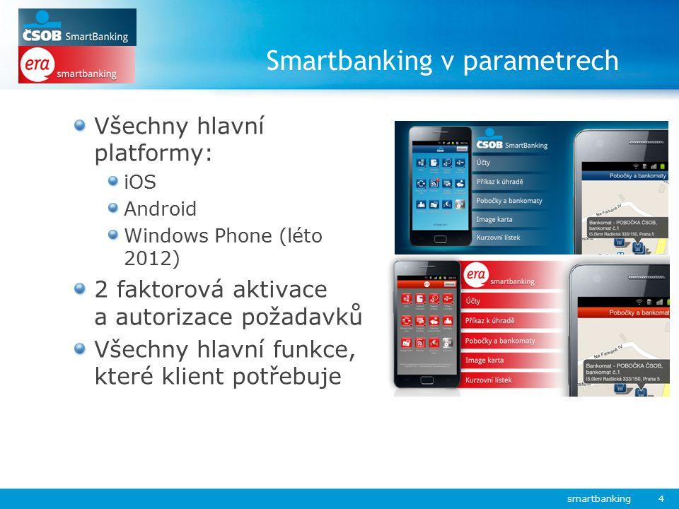 Všechny hlavní platformy: iOS Android Windows Phone (léto 2012) 2 faktorová aktivace a autorizace požadavků Všechny hlavní funkce, které klient potřeb
