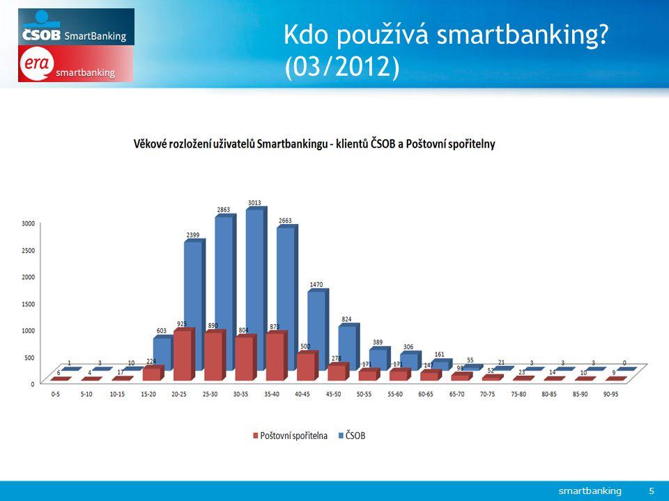 Kdo používá smartbanking? (03/2012) smartbanking 5